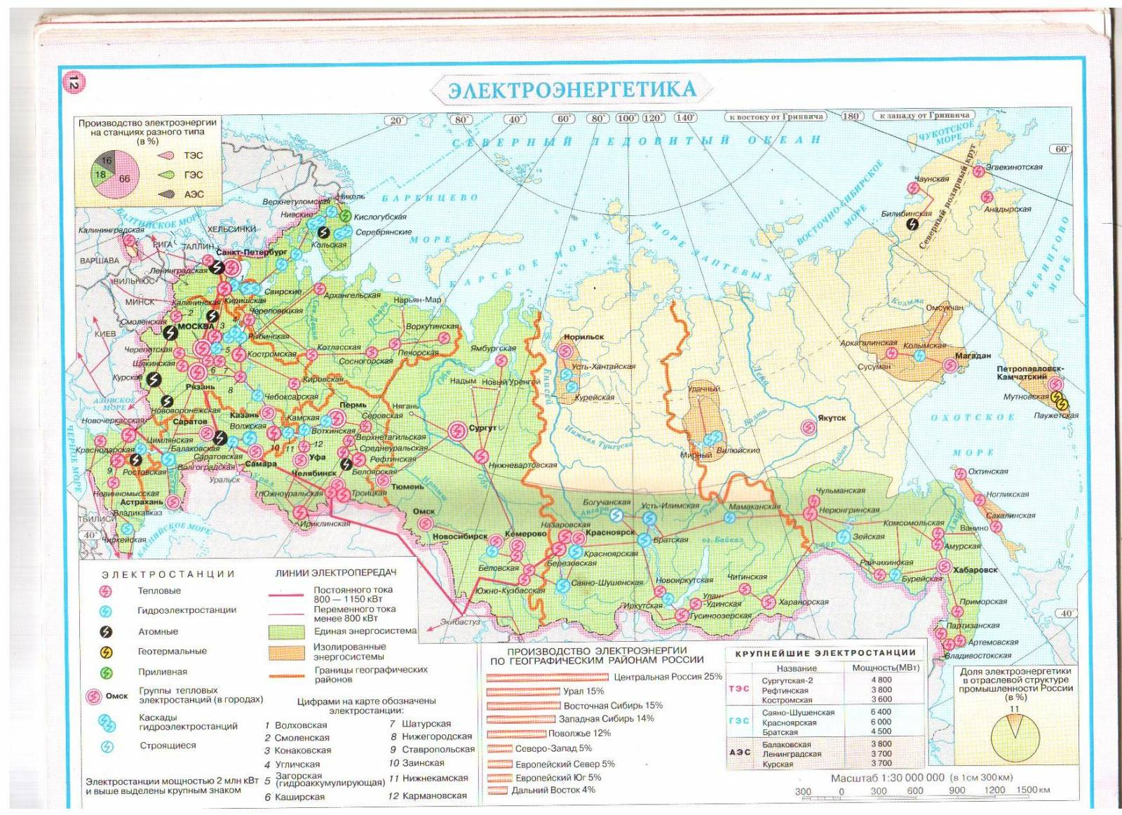 гдз карта электроэнергетика контурная